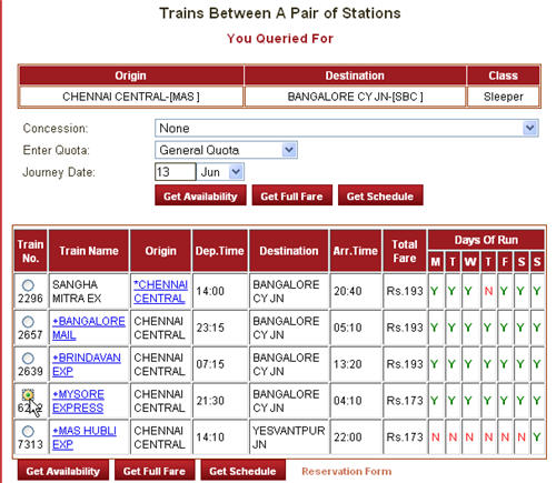 How to Check Train Ticket Availability