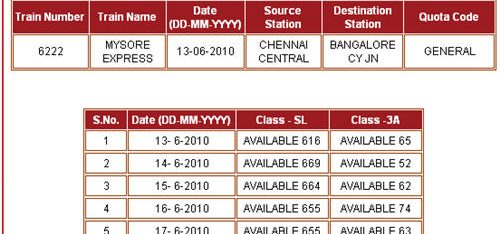 Check IRCTC seat availability